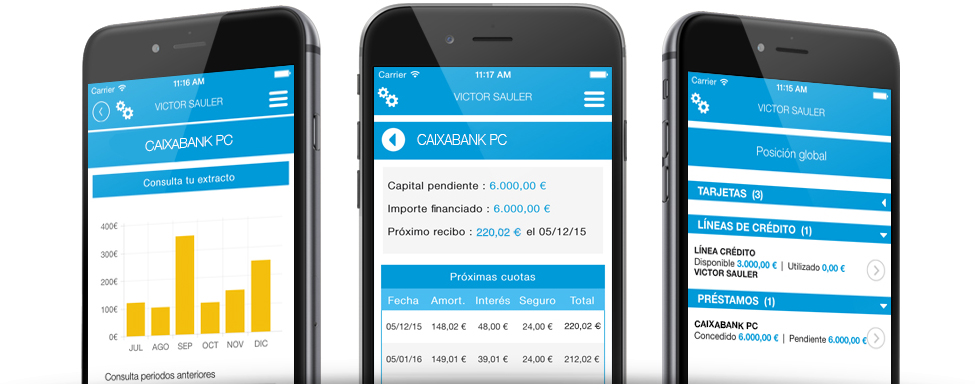 App caixabank consumer finance